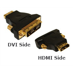 Adapter, DVI Male To HDMI Female